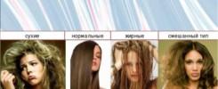 Как сделать так, что бы волосы на голове были здоровыми и роскошными